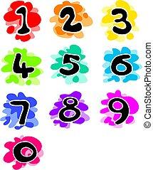 Funky Nummern