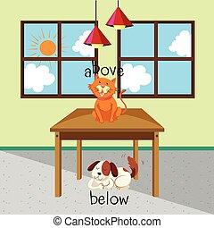 Gegen Worte für oben und unten mit Katze und Hund im Zimmer.
