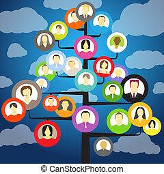Gemeindebaum mit Avataren von Mitgliedern abschaffen