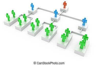 Geschäftsleute, Organisationskarte