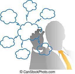 geschaeftswelt, rechnen, tabelle, ihm, manager, zeichnung, wolke