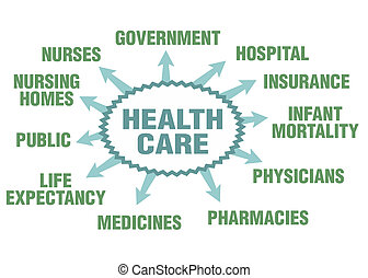 Gesundheitsfürsorge