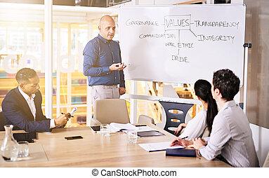 Gruppe von Business Executives Brainstorming Unternehmen Werte im Konferenzraum.