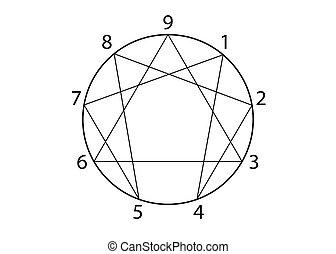 heilig, vektor, freigestellt, ikone, weißer hintergrund, geometrie, abbildung, neun, enneagram