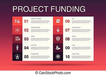 heiligenbilder, beitrag, gewähren, finanzierung, crowdfunding, fundraising, projekt, template., option, infographic, 10