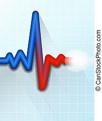 Herzfrequenzimpuls Hintergrund.