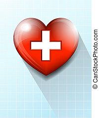 Herzmedizinischer Hintergrund.