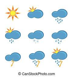 Ikonen für die Wettervorhersage