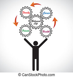 Illustration des Menschen, der das Gleichgewicht der Arbeit jongliert. Die Grafik zeigt, dass der Mann versucht, ein ausgewogenes Arbeitsleben zu erreichen, indem er an seiner Karriere, Familie, Freunden und Gesundheit arbeitet