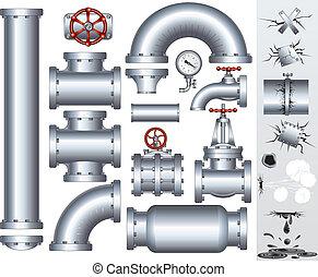 Industrieleitung
