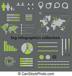 Infografische Sammlung