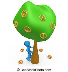 Informationsbaum