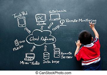 Junge malt Wolkennetz an der Wand