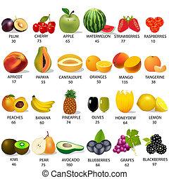 Kalorien in Obst auf Weiß