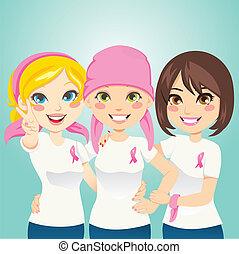 kampf, brustkrebs