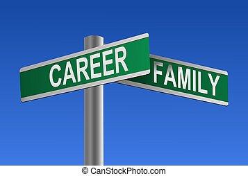 Karriere und Familienkreuz