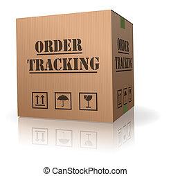 Kartenbox-Orderverfolgung.