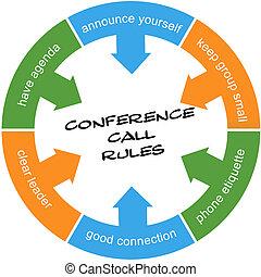 konferenz, begriff, wort, regeln, hingekritzelt, rufen, kreis