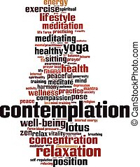 Kontemplationswortwolke
