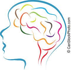 Kopf und Gehirn