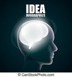 Kopfsilhouette mit Gehirn