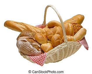 korb, bread