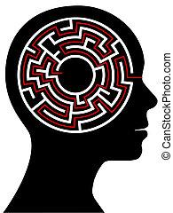 Kreislabyrinth als Gehirn im Profil