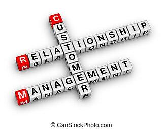 Kundenbeziehungsmanagement (CRM)