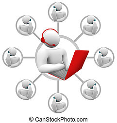 Kundenunterstützung - Nettobesitzer und Anrufer