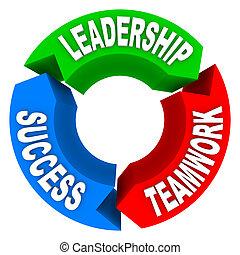 Leadership Teamwork Erfolg - Rundpfeile.