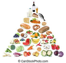 Lebensmittel-Pyramide gesunde Ernährung Obst und Gemüse Obst Collage isoliert.
