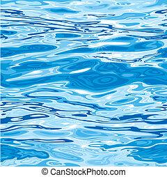 Leichte Wasseroberfläche