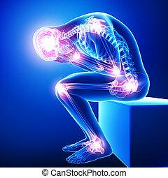 Männliche Gehirnschmerzen mit allen Gelenkschmerzen.