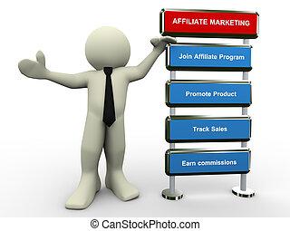 marketing, 3d, affiliate, mann
