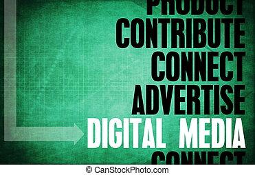 medien, digital
