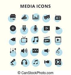 Medien-Icons eingestellt.