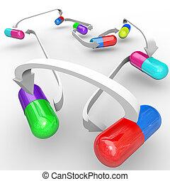 Medizinische Interaktionen Kapseln und Pillen verbunden.