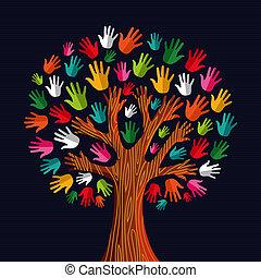 Mehrere soziale Solidaritäts-Hände