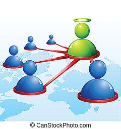 Menschliche Netzwerke