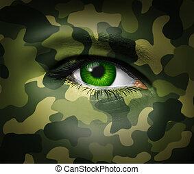 Militärauge tarnen
