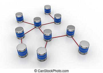 Network Server Konzept.