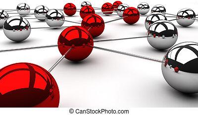 Netzwerk-Routing