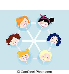 Netzwerk-Sozialgruppe