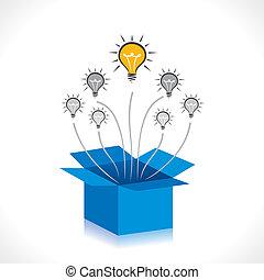Neue Idee oder denk aus der Kiste.
