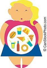Obesity infographische Vorlage
