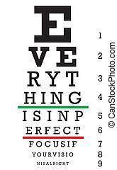 Optometry-Augendiagramm Illustration.