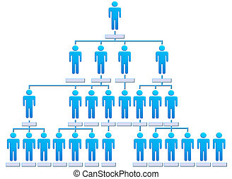 Organisationshierarchie-Karte für Firmenleute