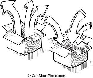 Packen, Versand und Vertrieb