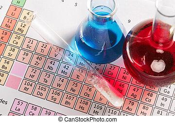Periodischer Tisch und Chemikalien.