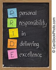 Persönliche Verantwortung bei Spitzenleistungen.